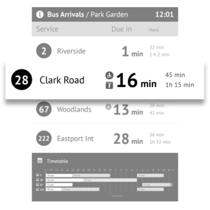 Papercast Accurate E-paper Bus Stop Passenger Information